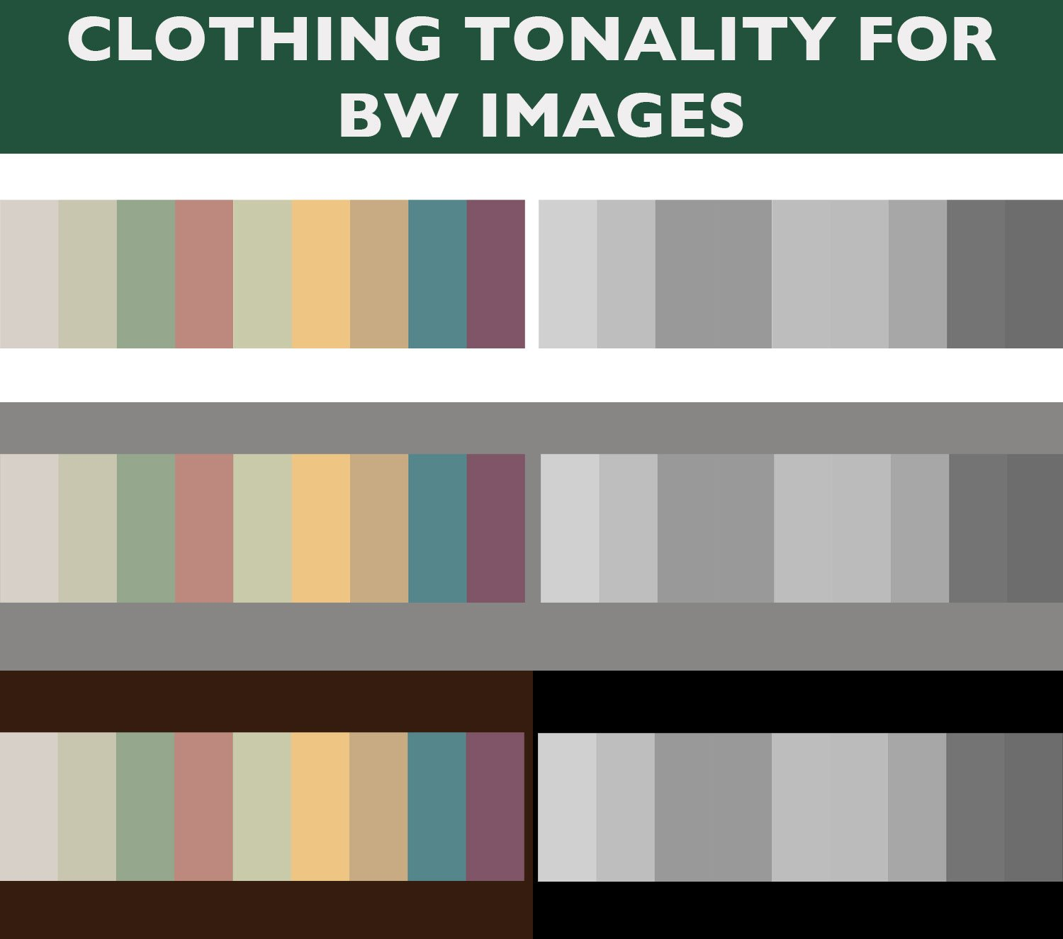 Colour tonality for black and white photos. See how different colours convert in black and white